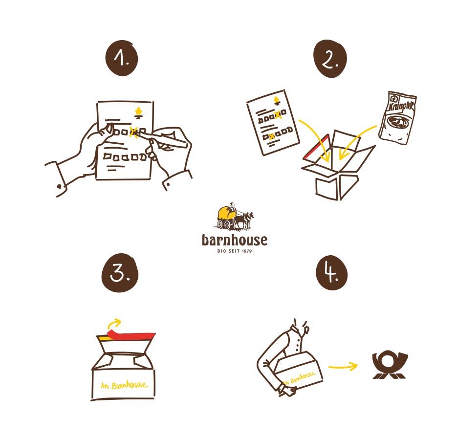 Franziska Schatz Grafik Design | Kommunikationsdesign | Editorial Design | Logo | Branding | Corporate Design | Identity | Werbung | Werbeagentur | Kaufbeuren | Allgäu, Logo, Corporate Design, Corporate Identity, Unternehmensgestaltung, Barnhouse, Bio, Müslie, Muesli, Krunchy, Wir sind Krunchy, Redesign, Piktogramme, Illustration, Reklamation, Krunchy schmeckt nicht, Quinoa, Bio, Organic, Vegan, Vegetarier, Vegan food, superfood, Natur, natürlich, Prozess, Symbole, Formular, handmade, Mühldorf am Inn, Mühldorf, Pionier, Bio Pionier, Neil Reen, Bettina Rolle