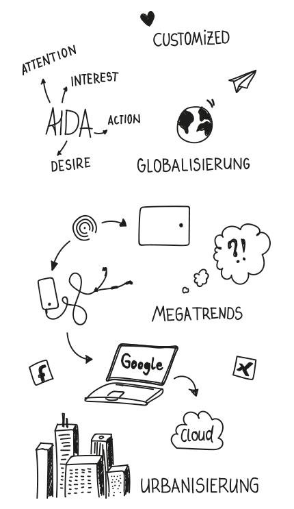 Franziska Schatz Grafik Design | Kommunikationsdesign | Editorial Design | Logo | Branding | Corporate Design | Identity | Werbung | Werbeagentur | Kaufbeuren | Allgäu, globalisierung, megatrends, urbanisierung, cloud, apple